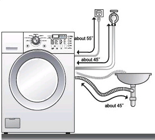 lg washer dryer combo hook up to sink Search when autocomplete results are available use up and down arrows to review and enter to installing a marine washer and dryer or combo set is a sensible.